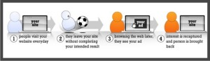 an-introduction-to-retargeting1